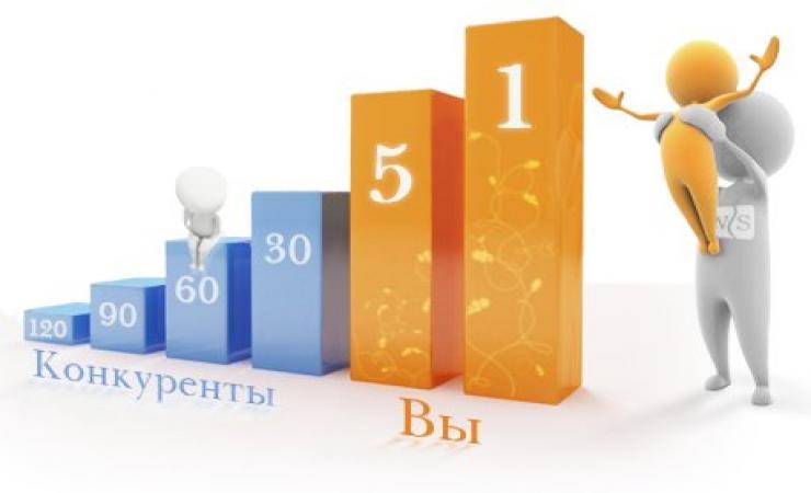 Раскрутка сайта – успех бизнеса